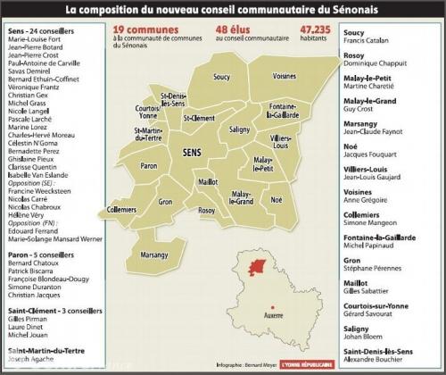 compostion-conseil-communauteire-du-senonais_1557189.jpeg